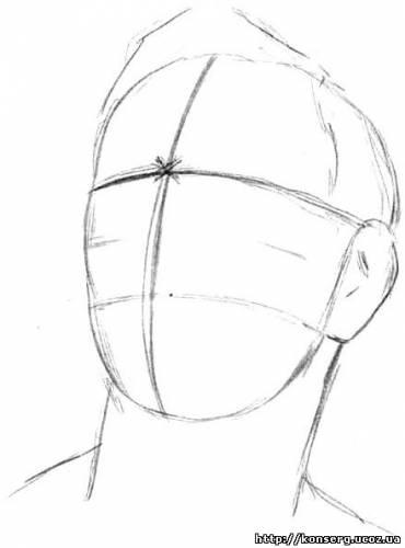 Рис. 13.  Первая стадия рисования головы.