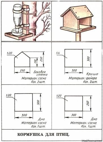 Как смастерить кормушку для птиц своими руками с дерева