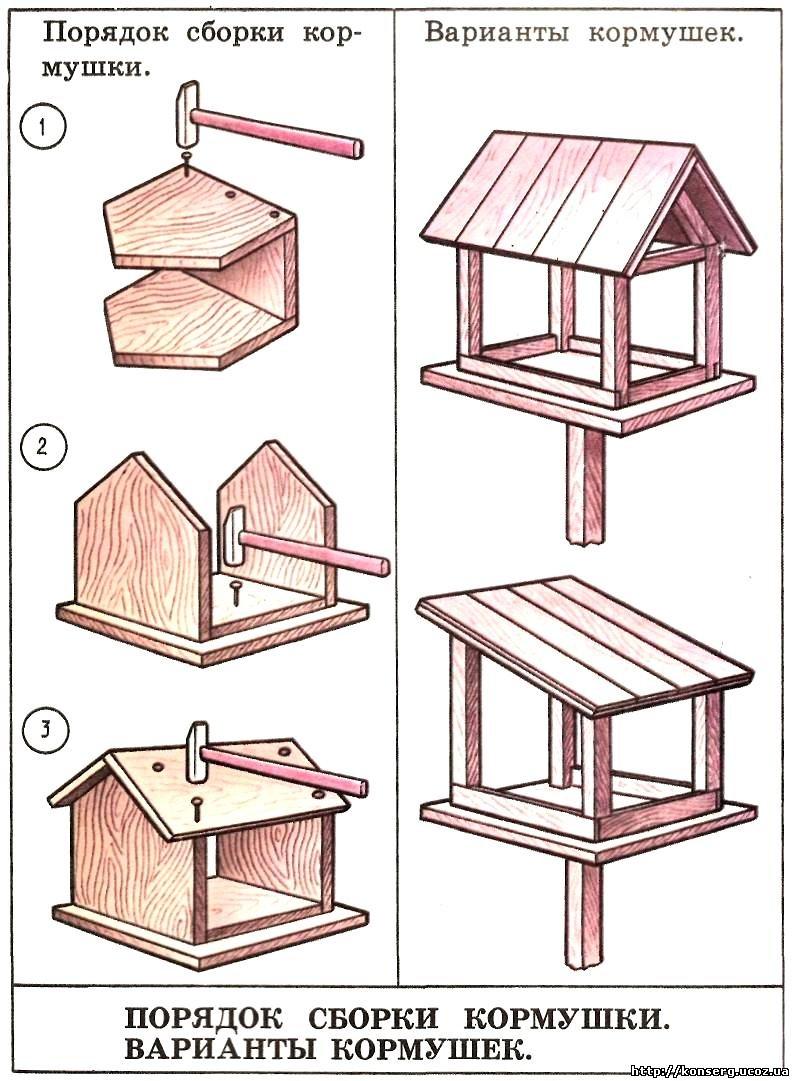 Как сделать красивую кормушку для птиц своими